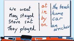 exercices d'anglais